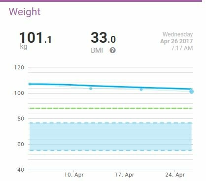 how to lose weight with tech